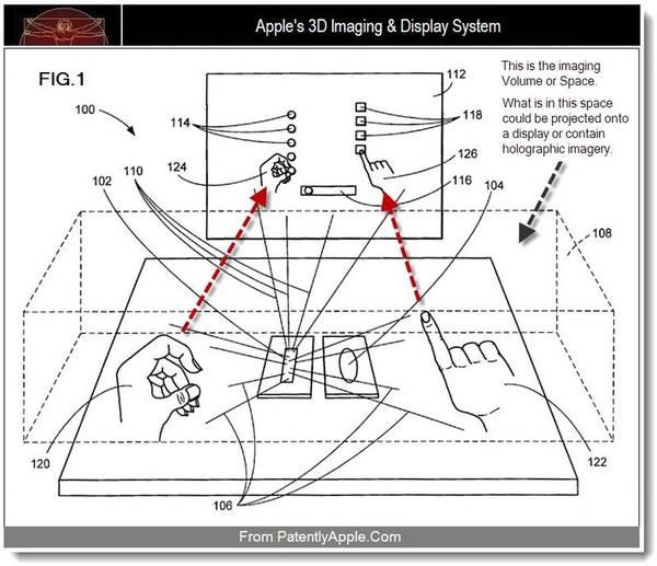 Apple 3D gesture patent
