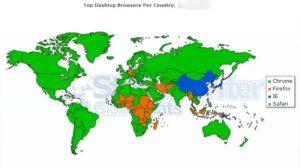 Desktop Browser market share 2014